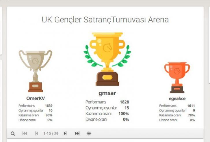 Ata'yı Anma Satranç Turnuvasında Kazananlar Madalyalarını Aldı